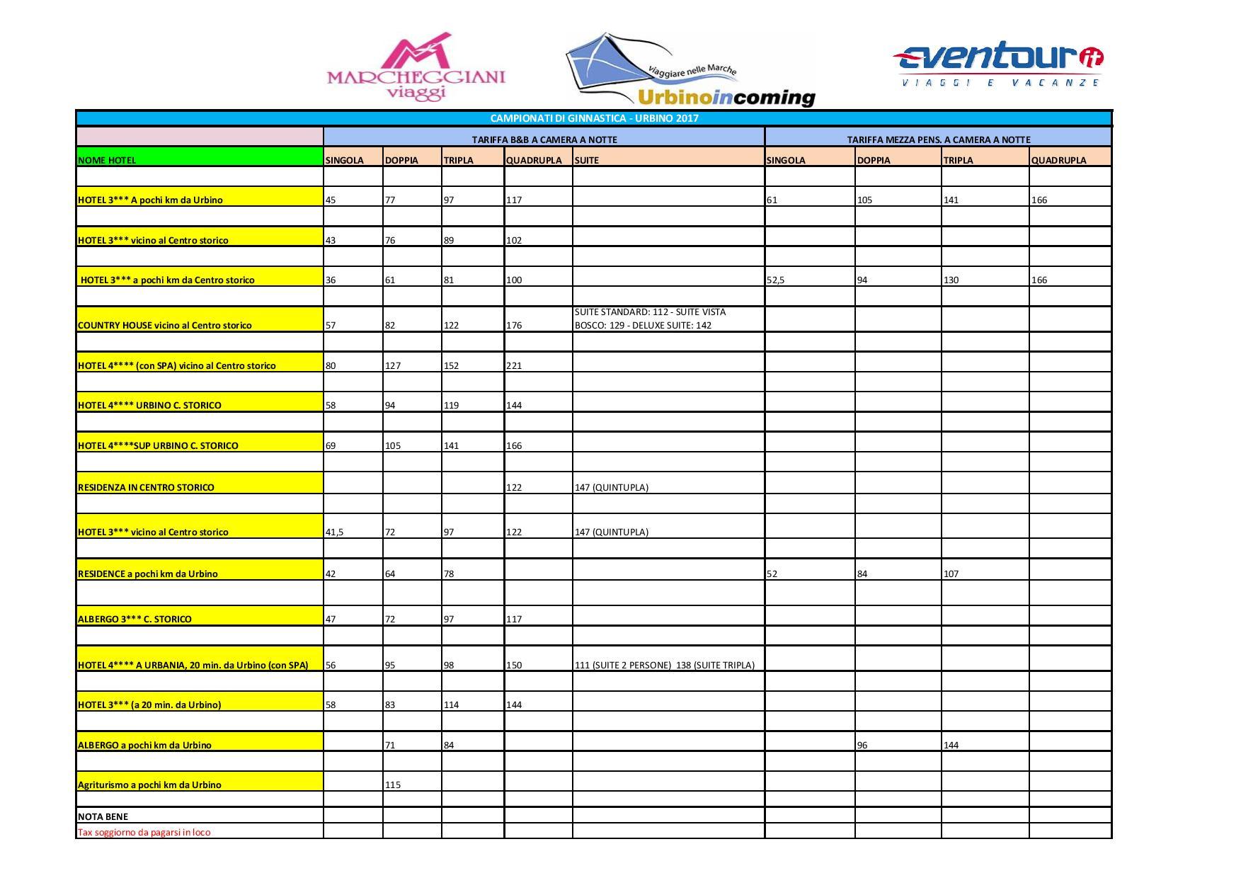 Campionati ginnastica2017_Tariffe Hotel_definitivoxsito-page-001 (1)